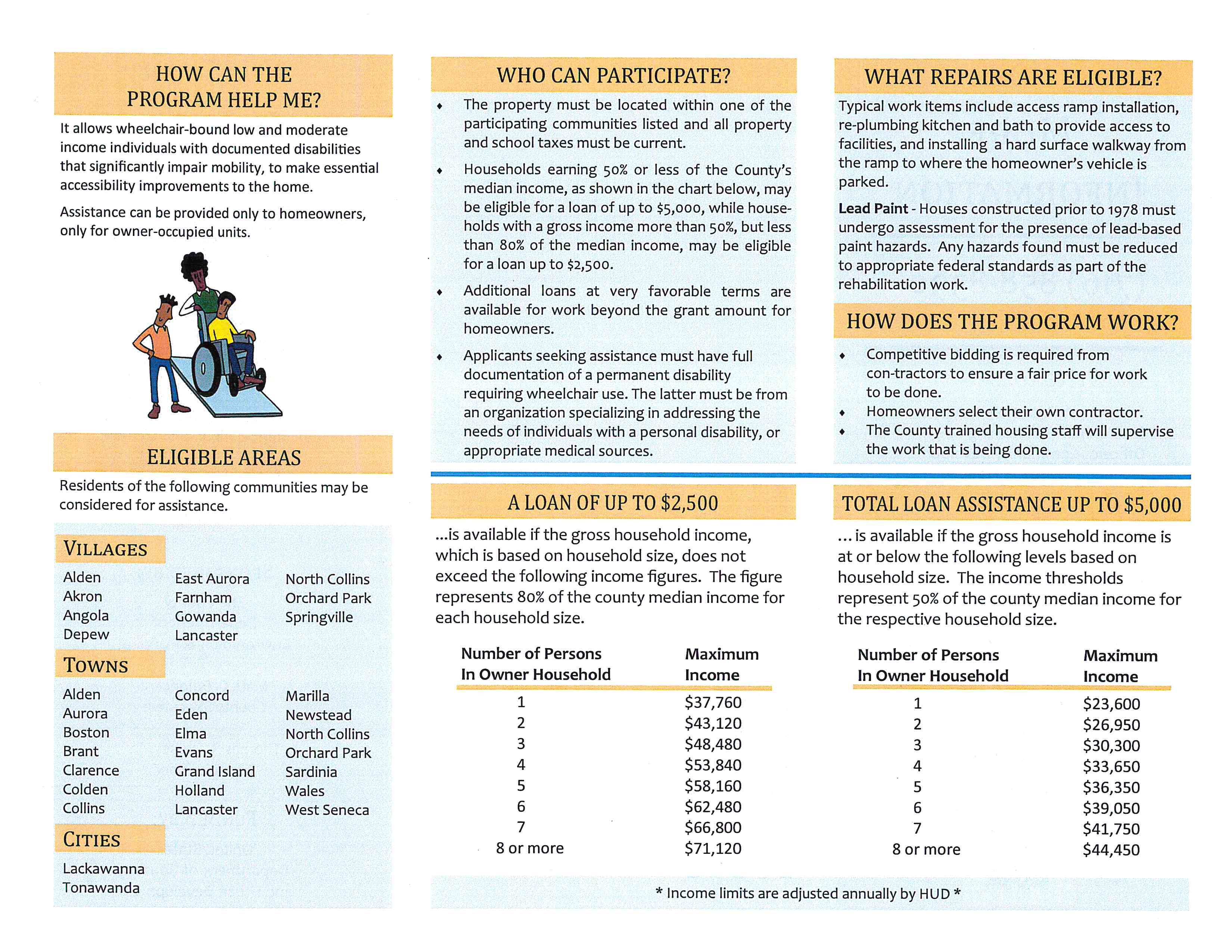 Housing Accessibility Program pg 1